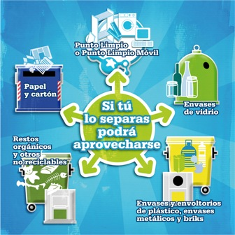 folleto bsico reciclaje 2011
