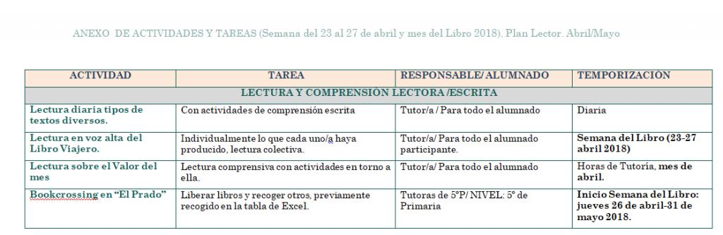 1 LECTURA Y COMPRENSIÓN LECTORA ESCRITA