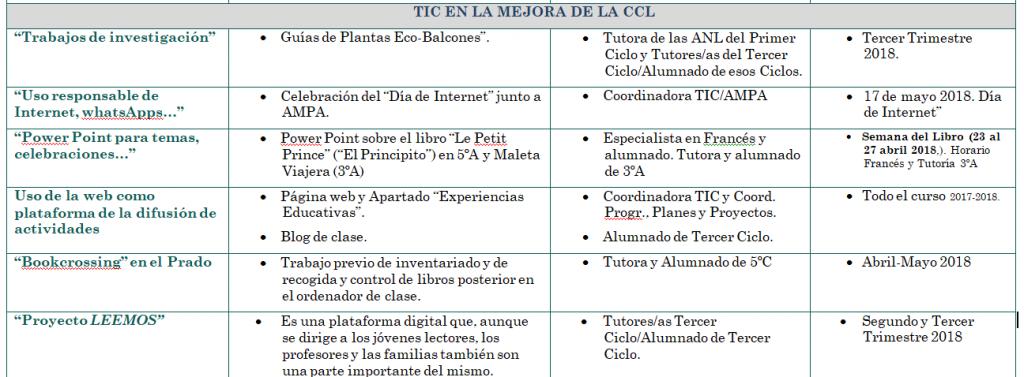 12. TIC 1