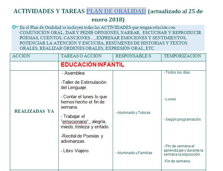 oralidad 1