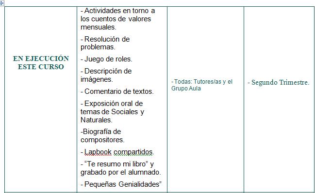 oralidad 10