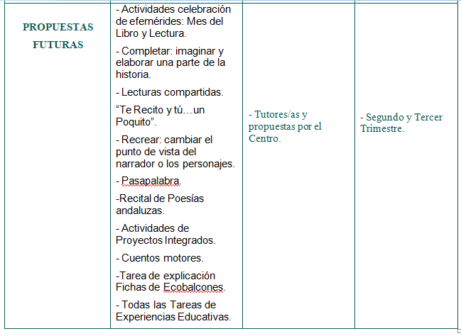 oralidad 11