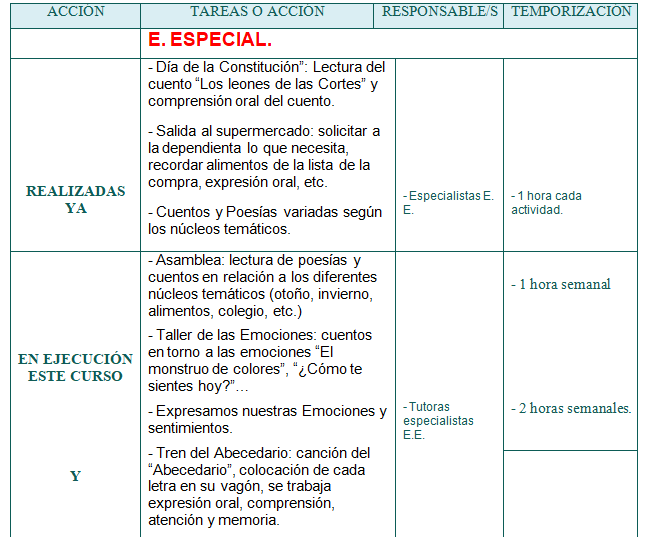 oralidad 12