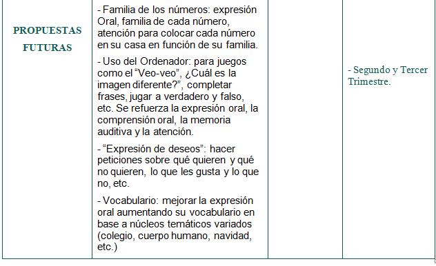 oralidad 13