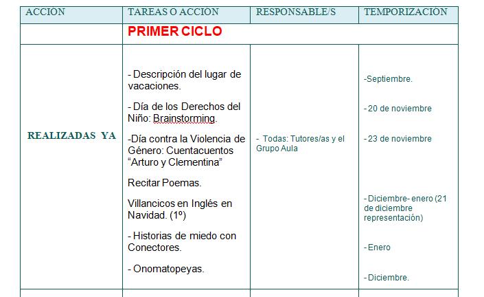 oralidad 3