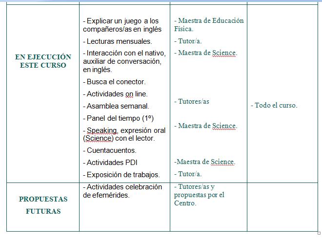 oralidad 4