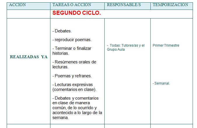 oralidad 5