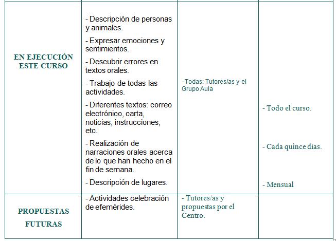 oralidad 6